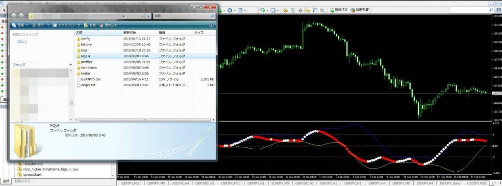 MT4(メタトレーダー)ダウンロードファイルを表示させる方法・手順