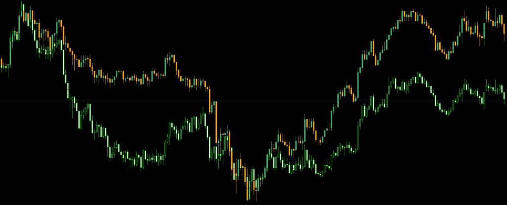 1つの画面に、違う通貨ペアのローソク足を表示する