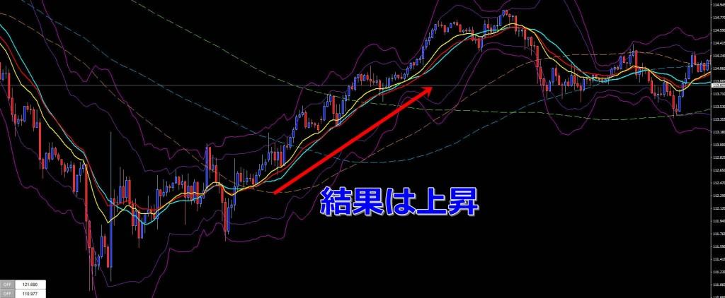 FXチャート予想問題【第11問】